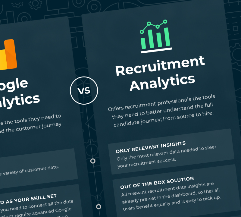 Comparison: Google Analytics and Recruitment Analytics
