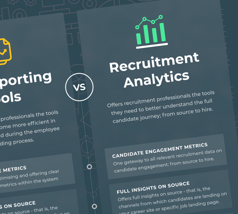 Comparison: Recruitment Analytics and ATS Tracking tools