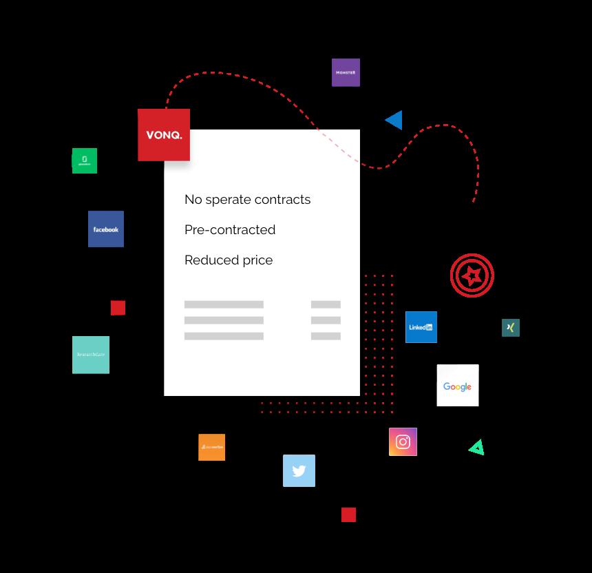 ATS-Integration Vorteile Plattform