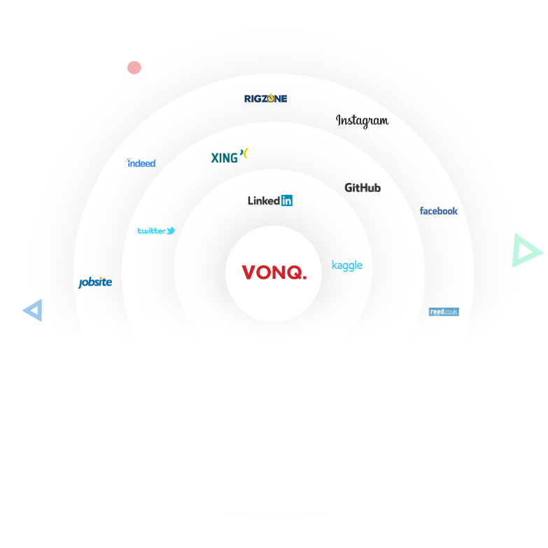 figure of the VONQ platform surrounding online media channels such as GitHub, LinkedIn and Instagram