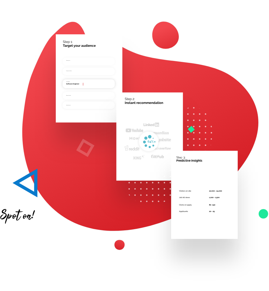Recruitment Marketing Platform