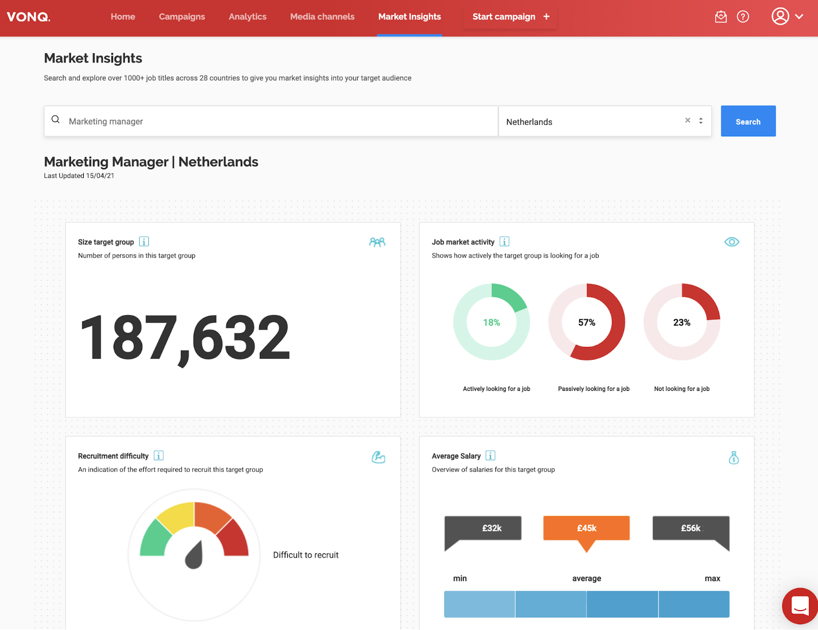 Picture of Labor Market Insights dashboard
